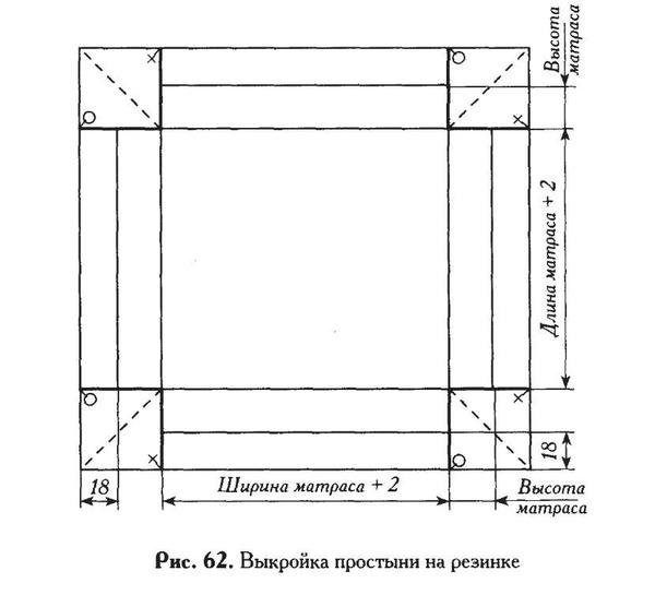 Схема вычислений для выкройки простыни на резинке