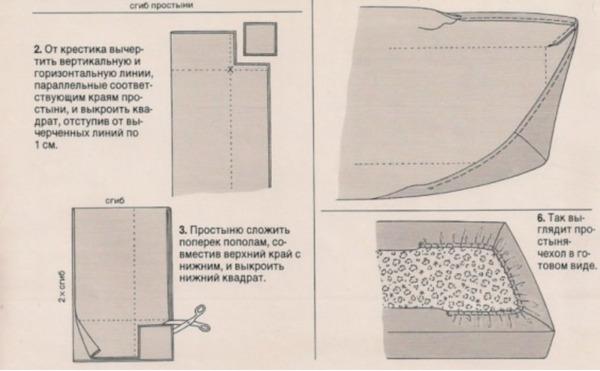 Схема пошива простыни на резинке