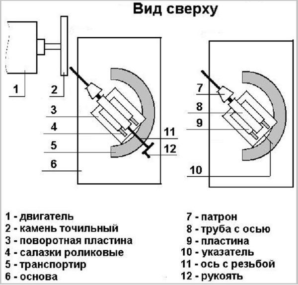 Схема простейшего устройства c использованием школьного транспортира