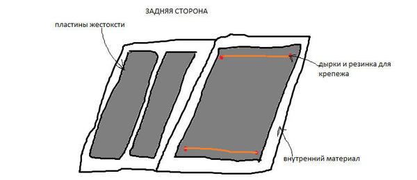 Внутренняя часть чехла-подставки