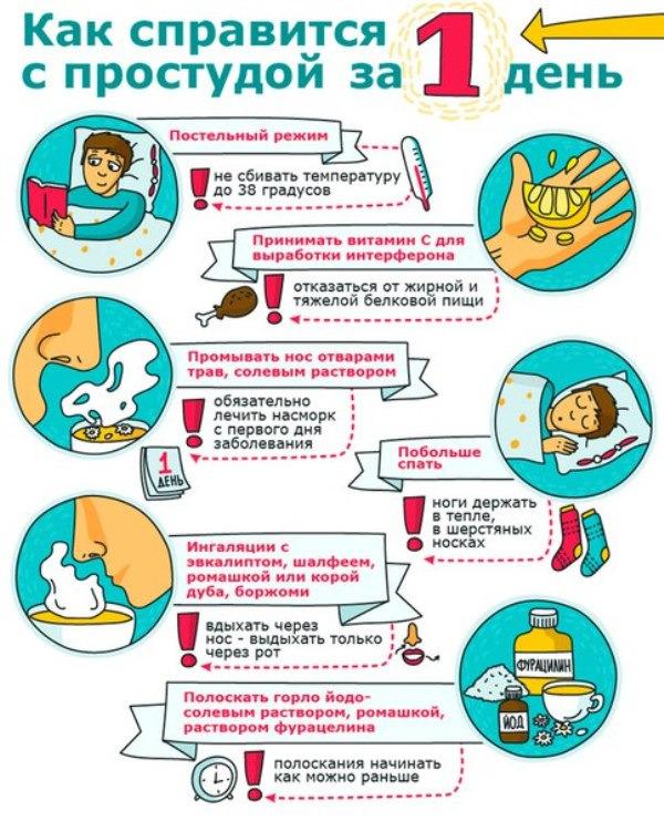 Как вылечить насморк и кашель у маленьких детей thumbnail