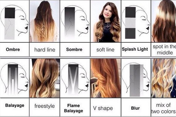Несколько вариаций осветления волос.